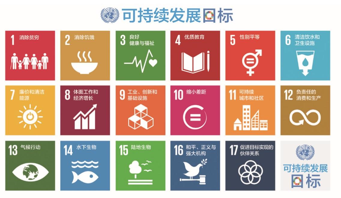 SDG 繁.jpg
